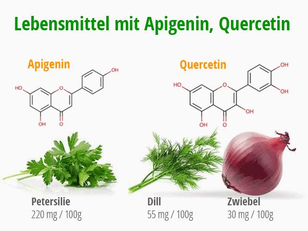 Lebensmittel mit Apigenin und Quercetin. © foodfibel.de eigenes Werk.